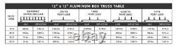 GALAXY STAGE 2ft 12 Aluminum Box Truss 12x12 with Grade-8 Bolts